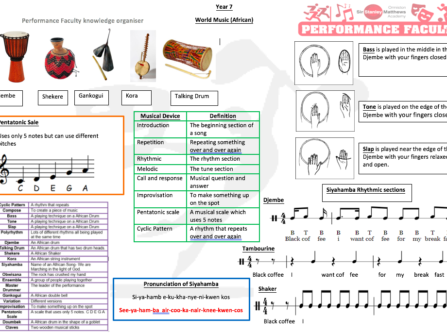 Knowledge organiser on Caribbean and African Music