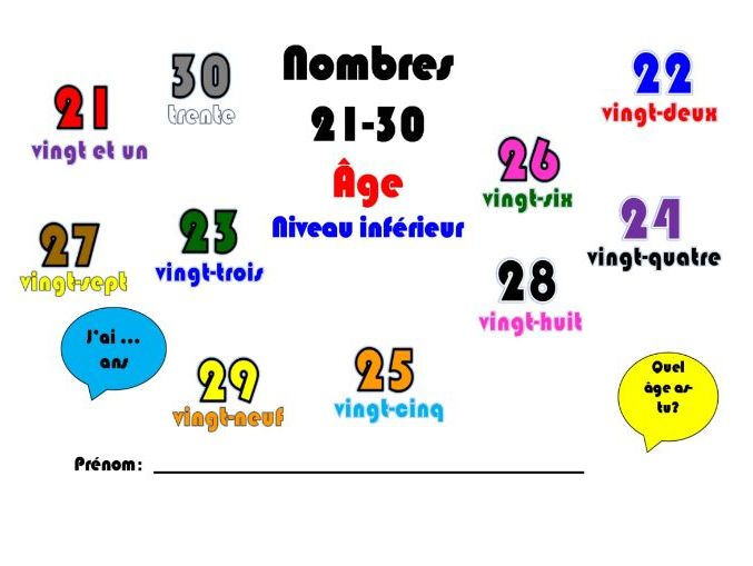 Primary French: Numbers 21-30, Age (Lower level)