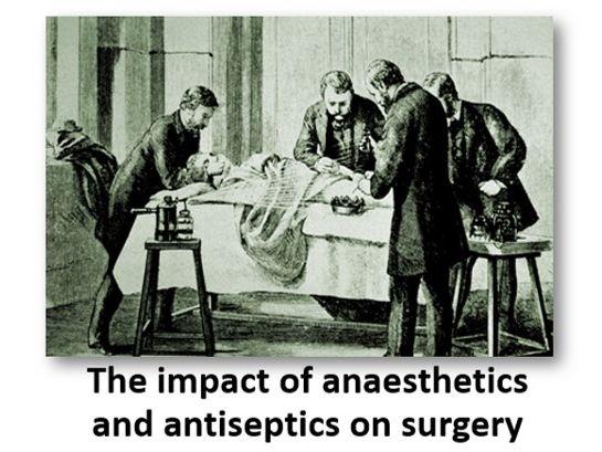 Impact of anaesthetics & antiseptics on surgery