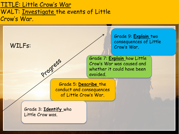 Little Crow's War: Causes, conduct, consequences (American West (Edexcel history 9-1))