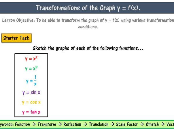 GCSE Maths - Graph Transformations.