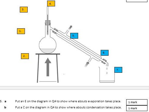 Outstanding Lesson 9 1 Worksheet On Distillation By