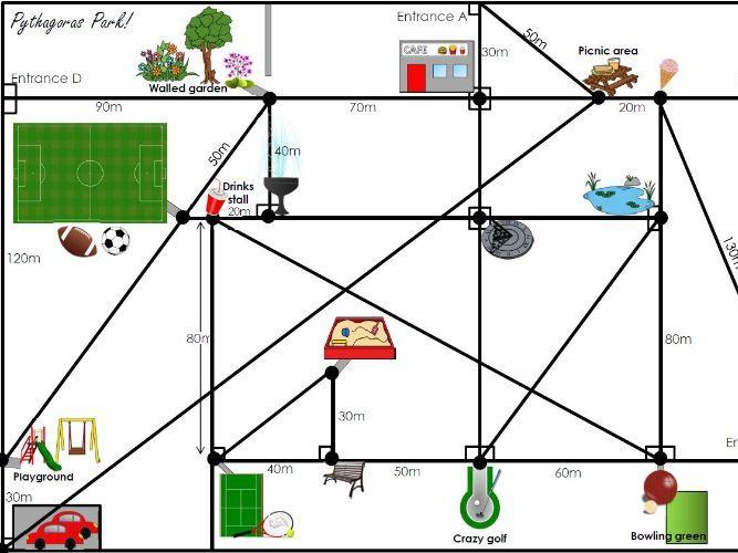 Pythagoras' Theorem Activity: Pythagoras Park