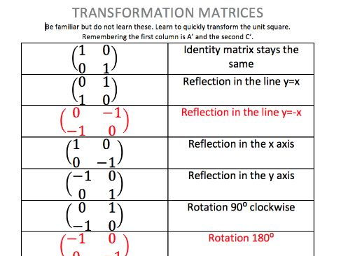 Transformation Matrices Summary