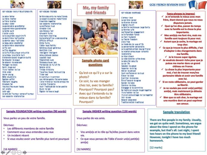 AQA FRENCH GCSE- Me, my family and friends- REVISION, COVER, SUPPORT, KNOWLEDGE ORGANISER