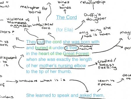 Feminine Gospels, Duffy:The Cord, poem analysis