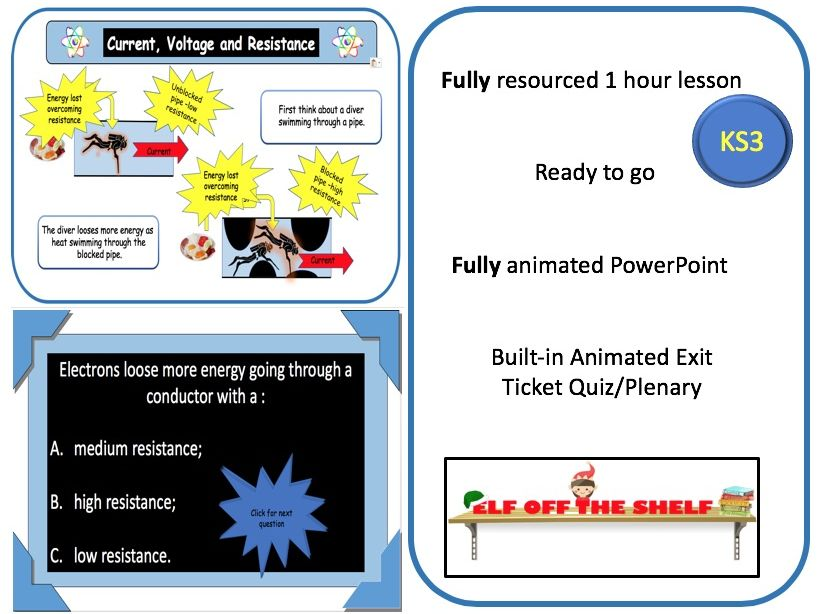 Electricity-Current, Voltage and Resistance in Circuits KS3- Animated Powerpoint and Resources