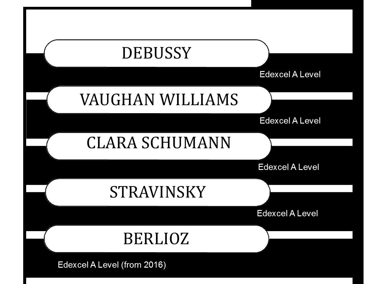 Edexcel Music A Level Bundle of Berlioz, Stravinsky, Debussy, Vaughan Williams, Clara Schumann