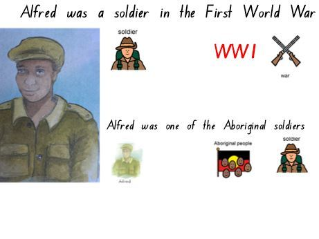 Alfred's War: Resources for this Anzac Story