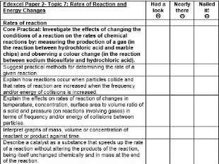 Edexcel 9-1 Topic 5 Seperate Chemistry 1 revision checklist