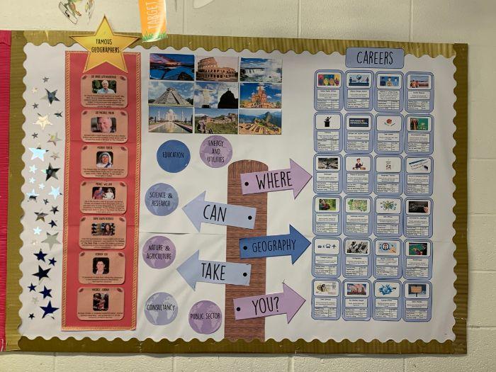 Geography career display