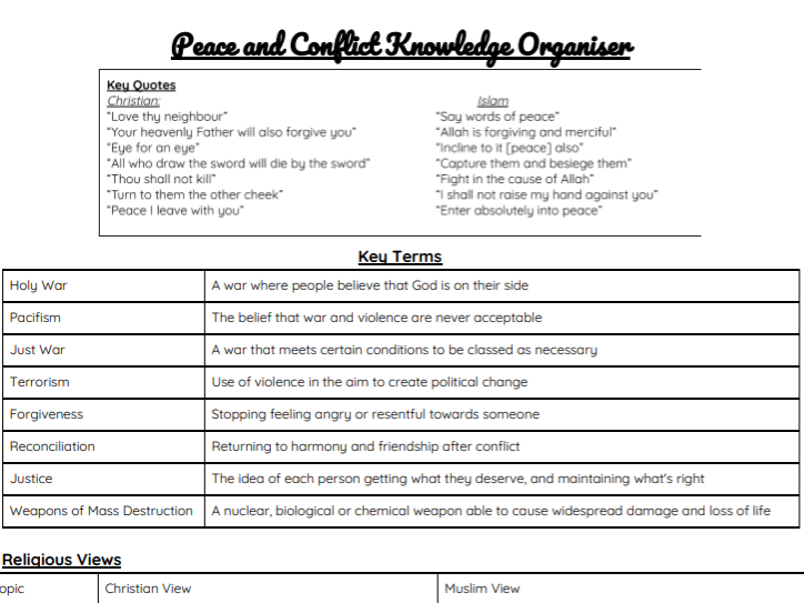 Peace and Conflict Knowledge Organiser