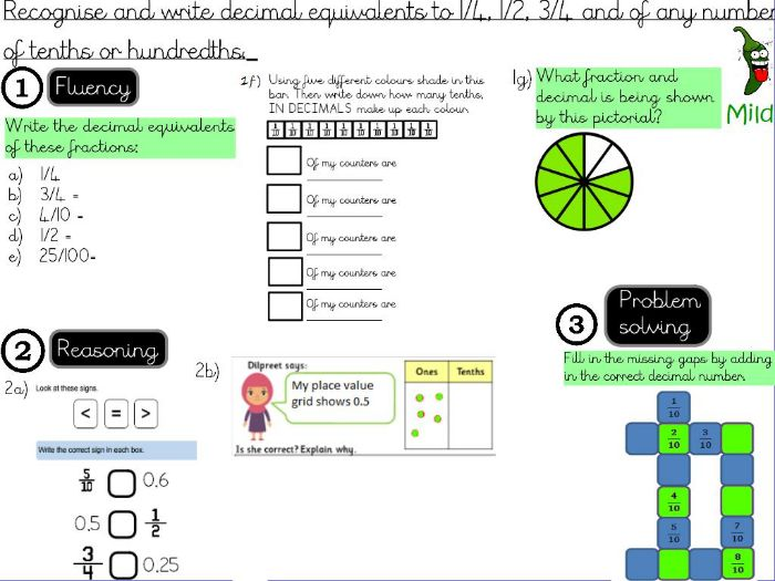 Fractions- Recognise and write decimal equivalents to 1/4, 1/2, 3/4,  1/10 or 1/100.