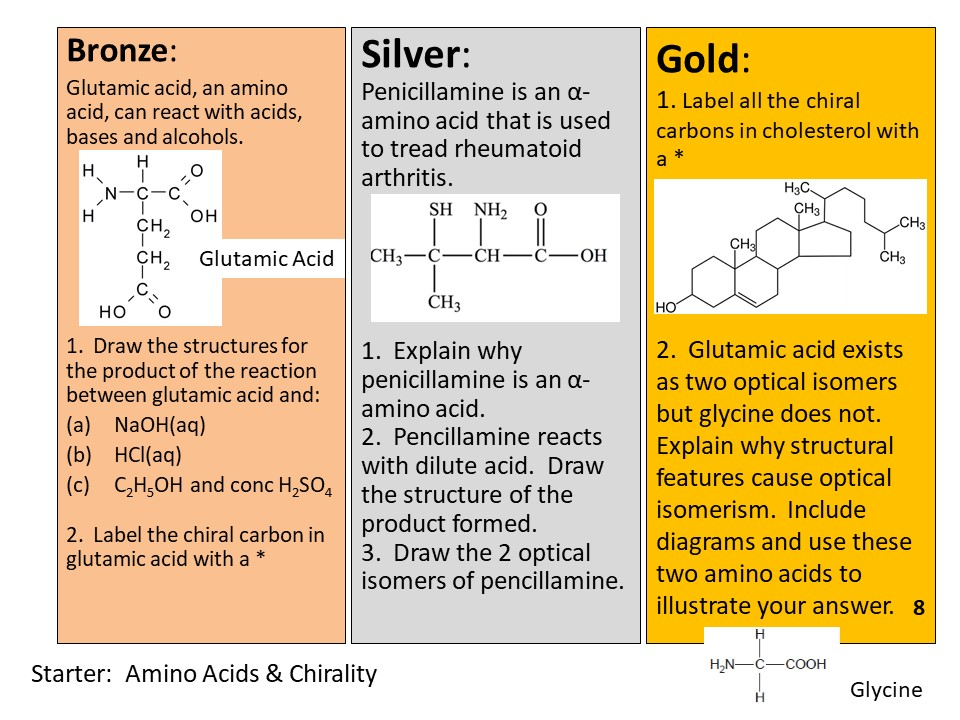 Starter Collection Middle Part of Module 6 Organic Chemistry OCR A Level