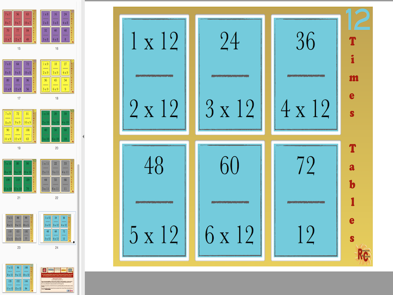 Multiplication Times Tables Dominoes Set