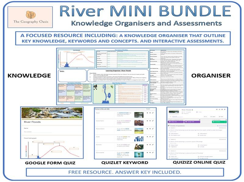 Rivers MINI (BUNDLE)