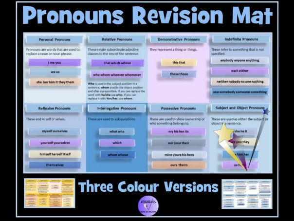 Pronouns Revision Mat - Ideal for English SATS Revision