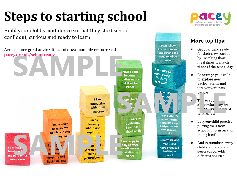 Steps to starting school ¦ Early years & Reception poster