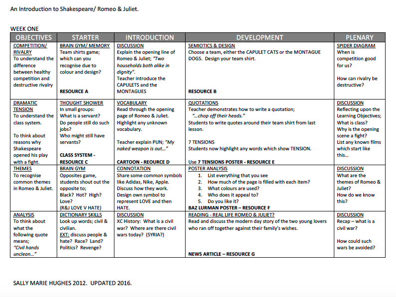 Shakespeare Introduction (SCHEME) for Year 7