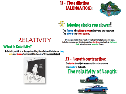 The Einstein Theory of RELATIVITY – Lesson Presentation (PPT)