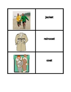 Clothing in English Concentration games