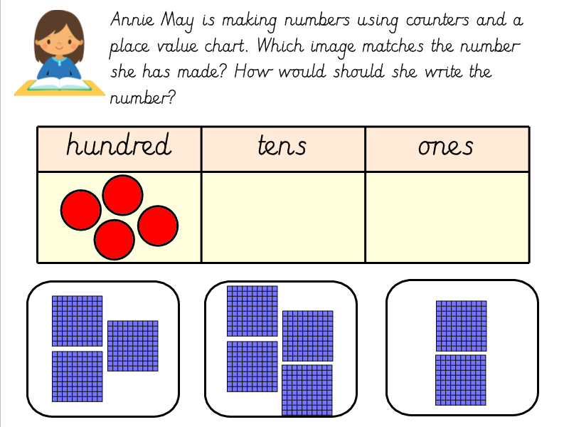 Year 3 Place Value Bundle: Linked to White Rose Block 1
