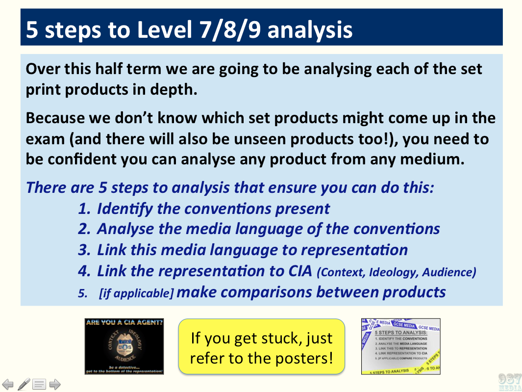 9-1 GCSE Media Studies Print Products Analysis (6 week SoW- year 10 spring term 1)