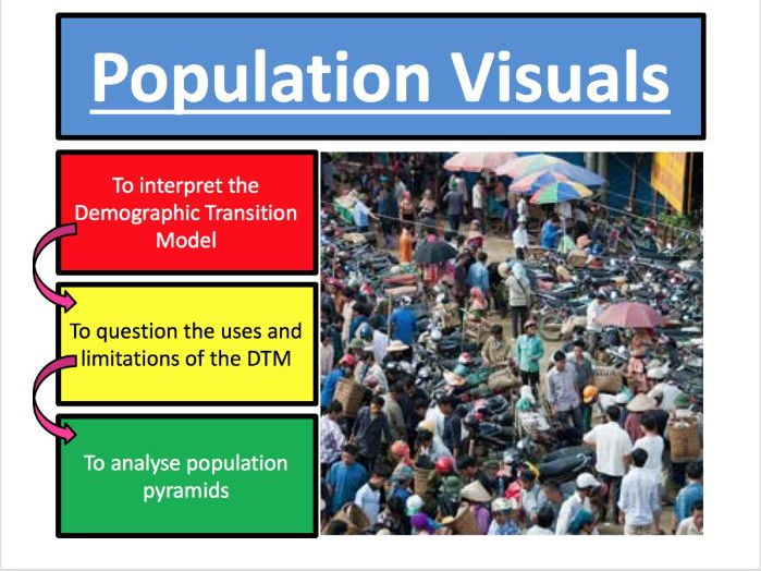 Population Visuals