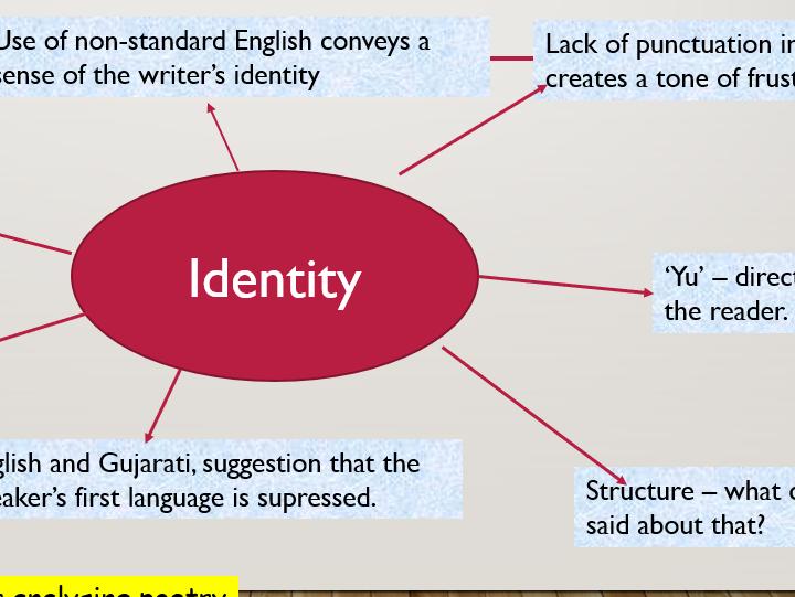 IGCSE KS4 Literature Poetry Exam Process