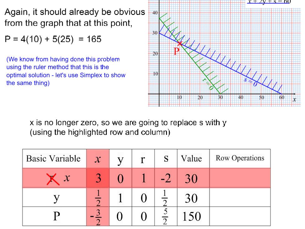 Whole-school simplex algorithm resources