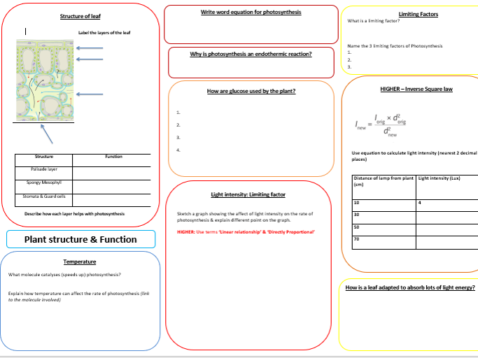 New Edexcel 9-1 GCSE Science:CB6 & CB7 (plants & hormones)Knowledge organisers & revision mind maps.