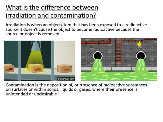 AQA P4 Lesson 6 - Contamination and Irradiation (KS4)