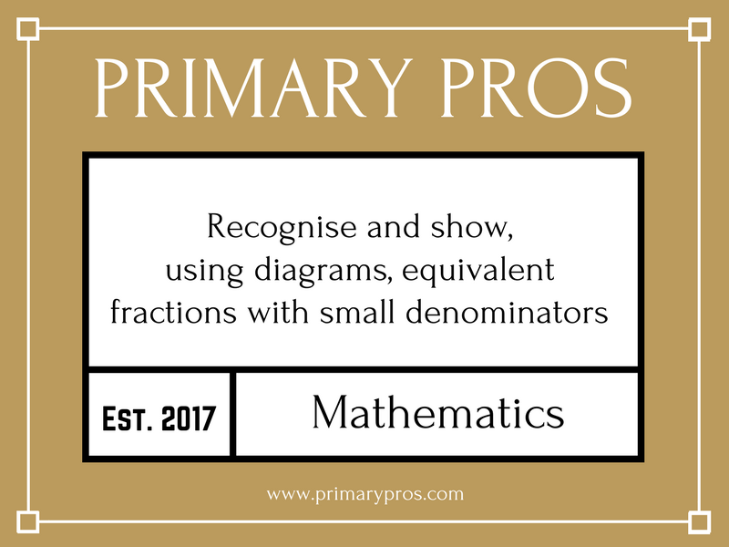 Recognise and show, using diagrams, equivalent fractions with small denominators