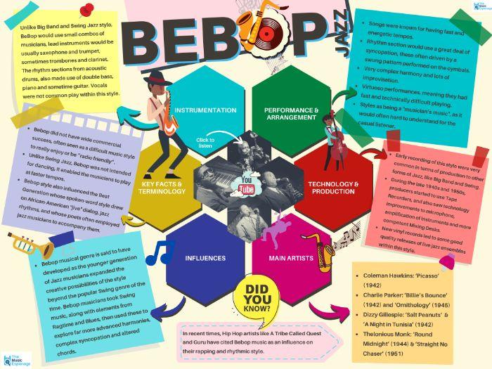 BeBop - Quick Outline