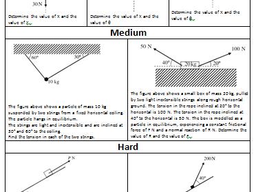 Differentiated equilibrium questions