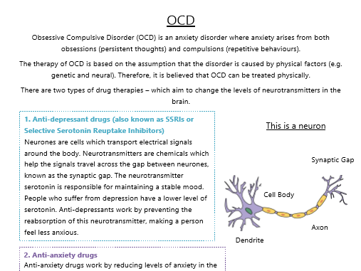 Drug Therapies for OCD (AS Psychology)