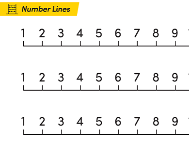 Working out Number Lines