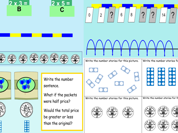 Key stage 1 Maths. Multiplication, repeated addition IWB presentation. Mastery.Money.Numicon.