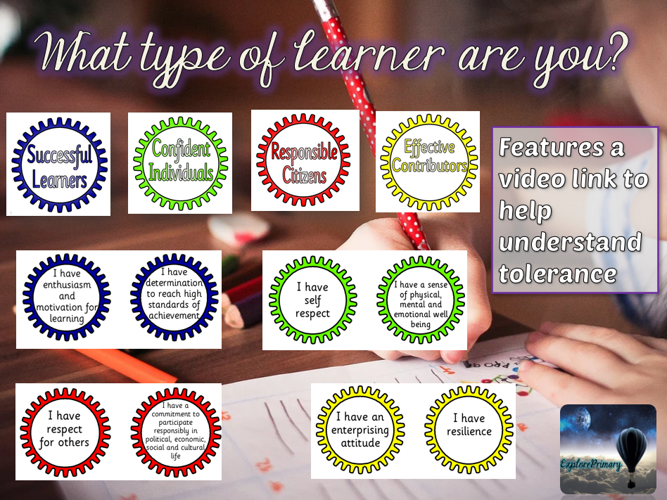 What type of successful learner are you? Display