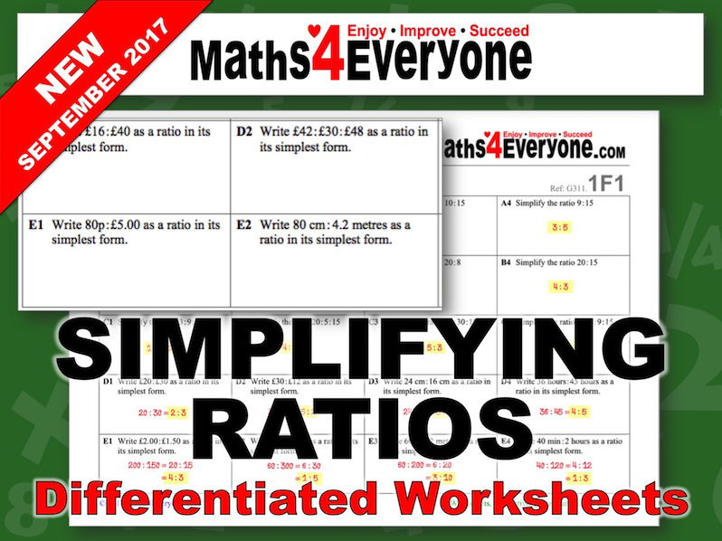 Middle school ratio and proportion resources