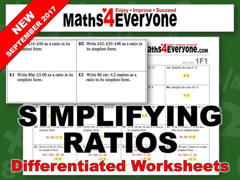 Simplifying Ratios (2 worksheets)
