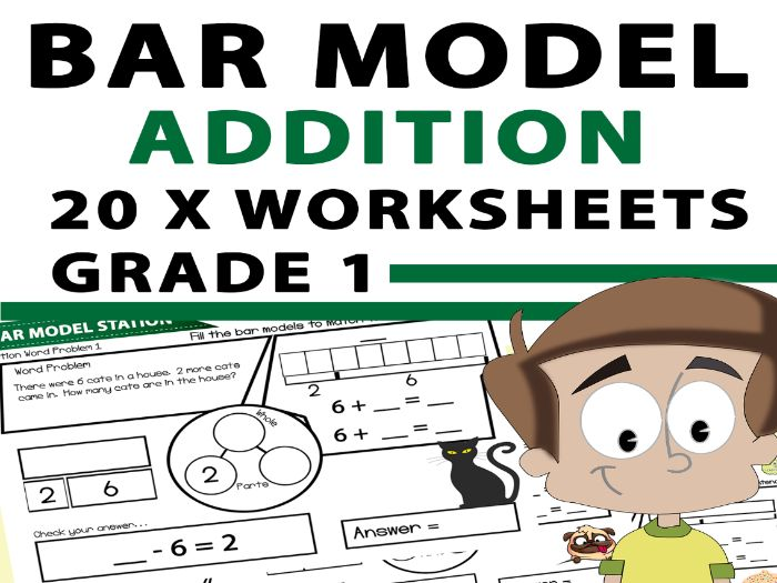 Bar Model Addition Problems Worksheets - Year 1 and 2