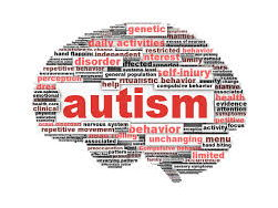 Autism Spectrum Disorder (ASD) Introduction