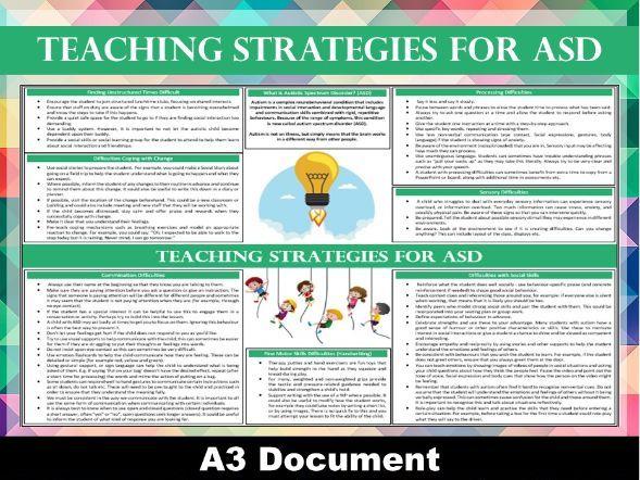 Teaching Strategies for Autism (ASD)