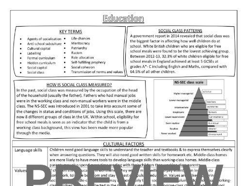 Sociology GCSE Knowledge Organiser - Education