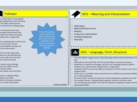 Now reduced! Revision Cards for the new Spec AQA Literature (8702) poems (Relationships cluster).