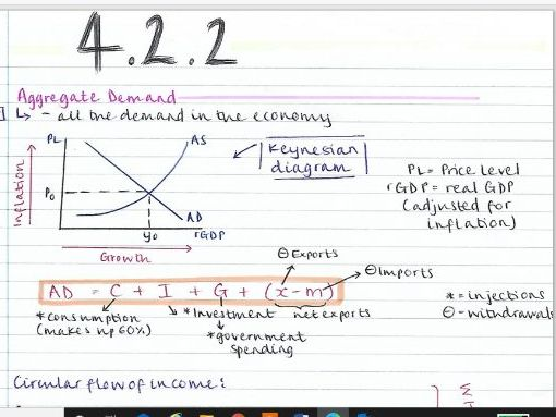 4.2.2- How the macroeconomy works: the circular flow of income, aggregate demand/aggregate supply