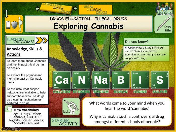 Drugs - Cannabis Class B
