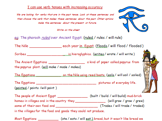 Ancient Egypt Verb Tenses Activity