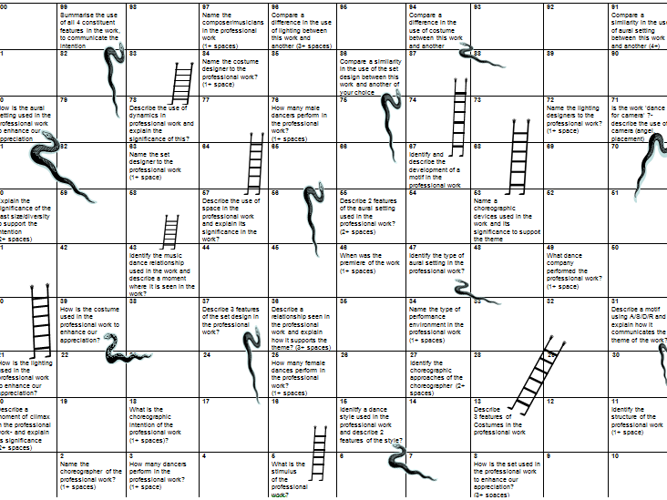 GCSE Dance Snakes and Ladders Game- Anthology Focus